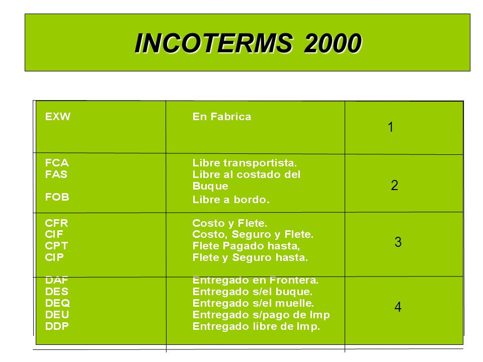 INCOTERMS 2000 1 2 3 4
