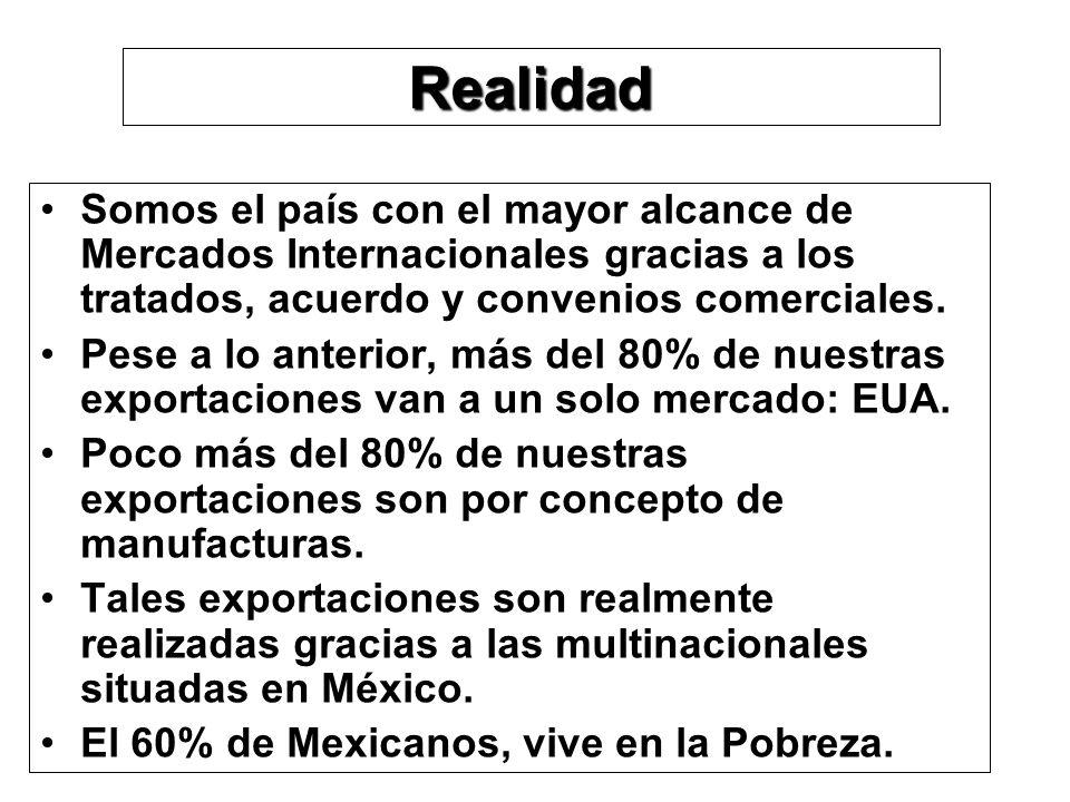 Realidad Somos el país con el mayor alcance de Mercados Internacionales gracias a los tratados, acuerdo y convenios comerciales.