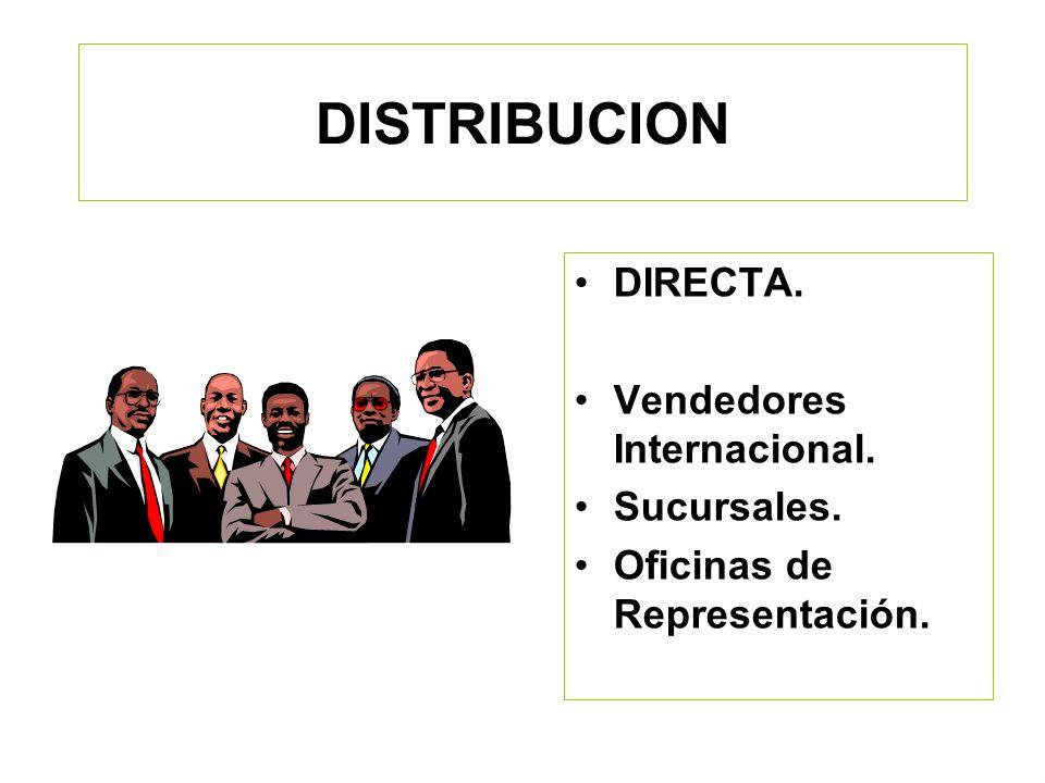 DISTRIBUCION DIRECTA. Vendedores Internacional. Sucursales.