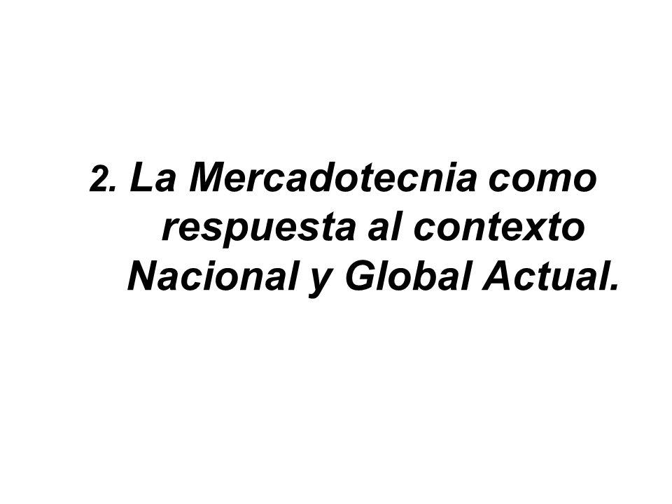 2. La Mercadotecnia como respuesta al contexto Nacional y Global Actual.
