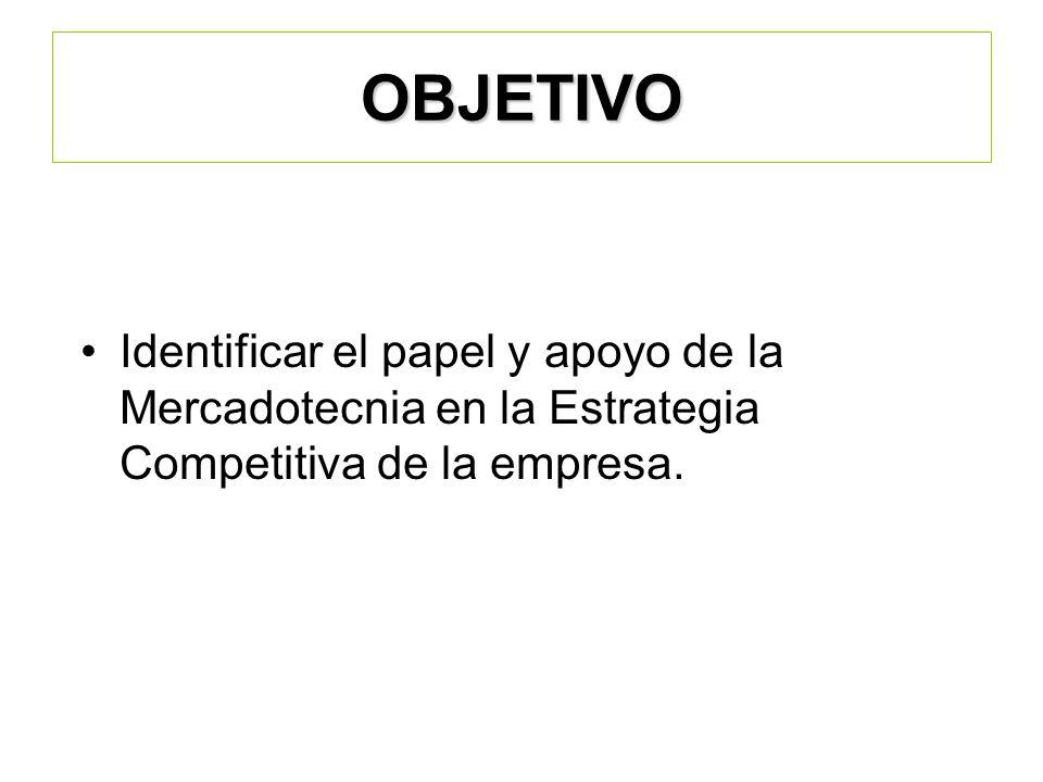 OBJETIVO Identificar el papel y apoyo de la Mercadotecnia en la Estrategia Competitiva de la empresa.