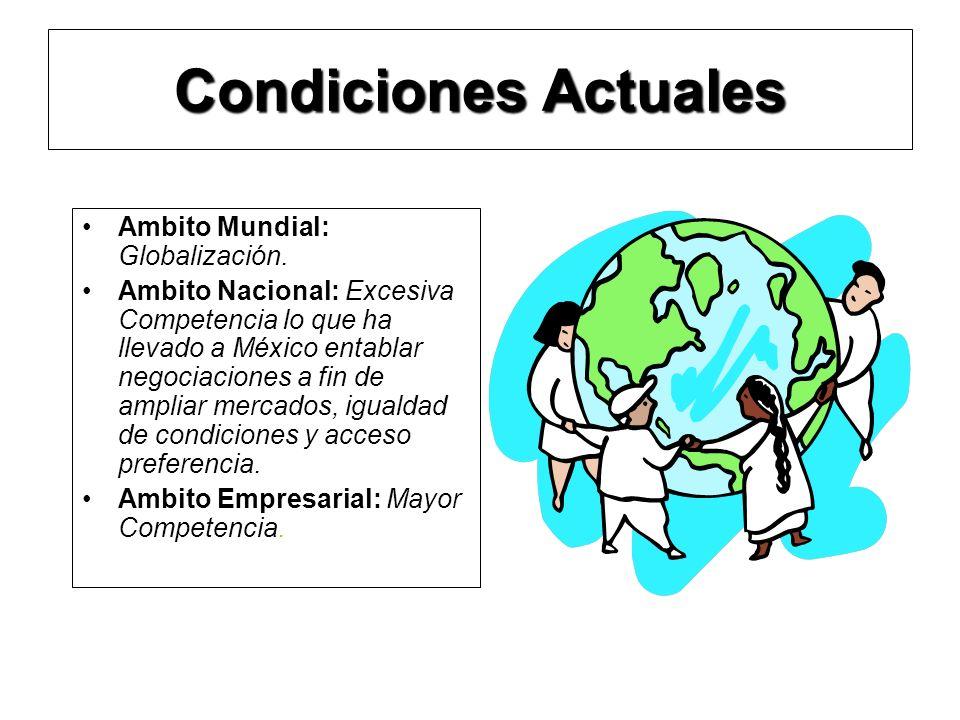 Condiciones Actuales Ambito Mundial: Globalización.