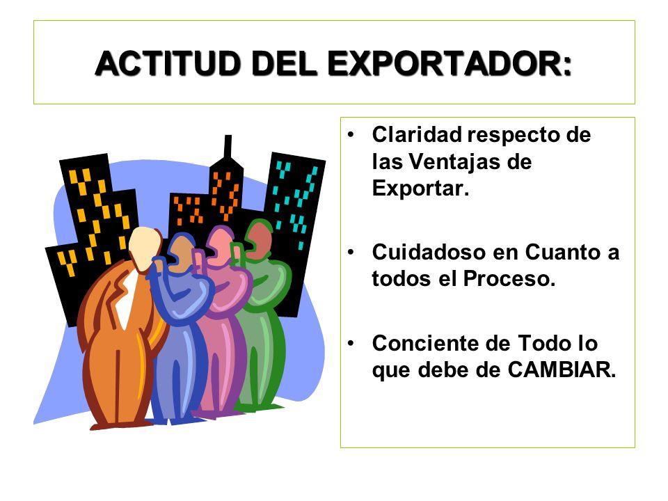 ACTITUD DEL EXPORTADOR: