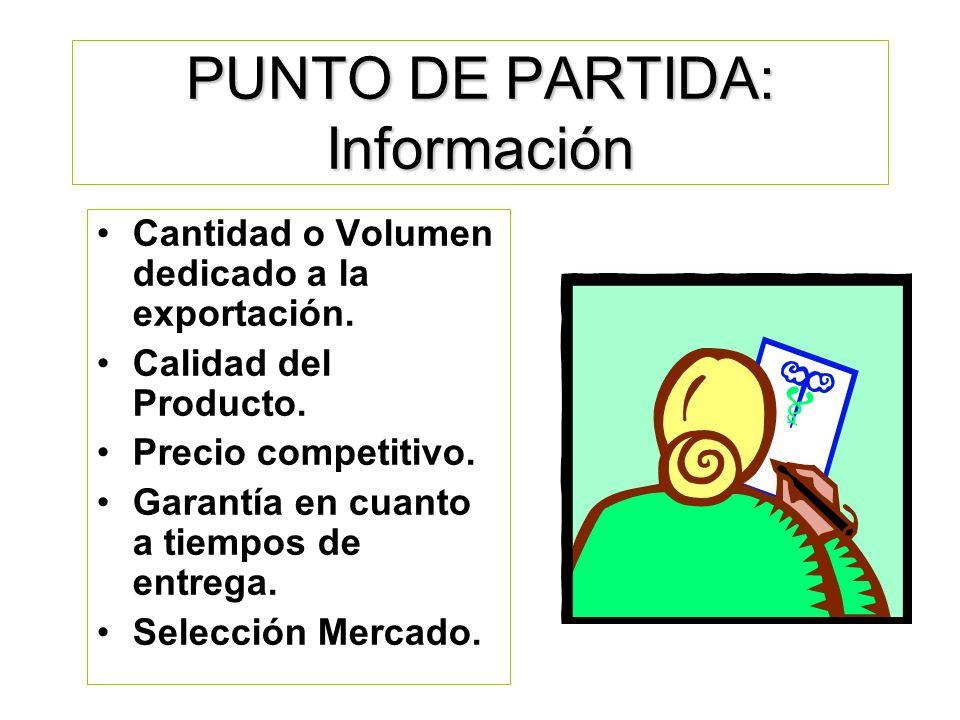 PUNTO DE PARTIDA: Información