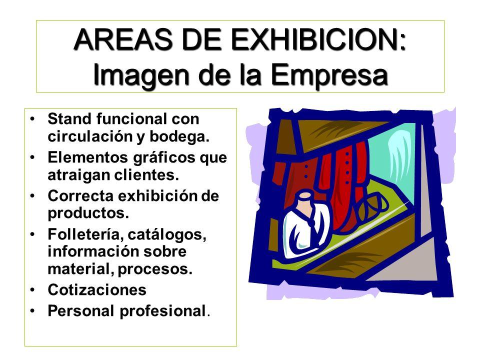 AREAS DE EXHIBICION: Imagen de la Empresa