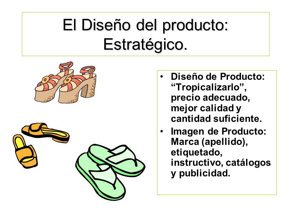 El Diseño del producto: Estratégico.