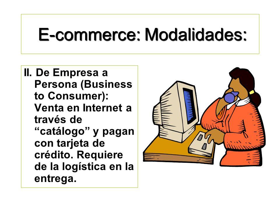 E-commerce: Modalidades: