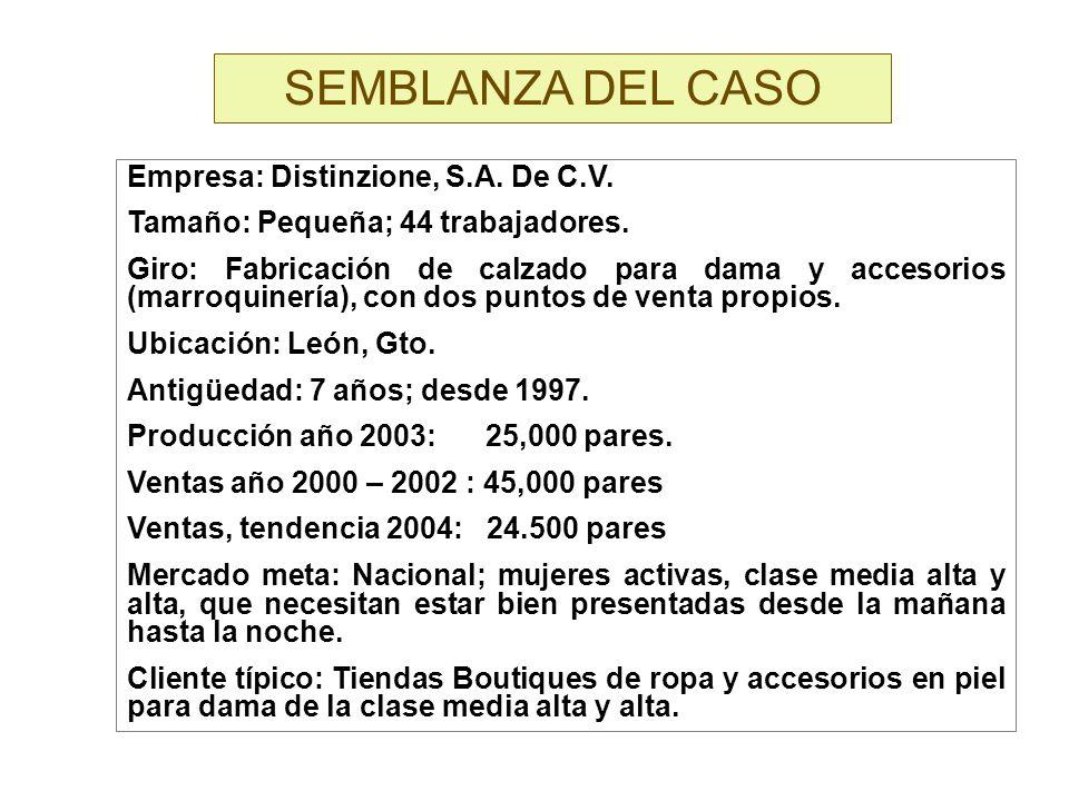 SEMBLANZA DEL CASO Empresa: Distinzione, S.A. De C.V.