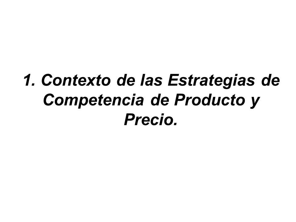 1. Contexto de las Estrategias de Competencia de Producto y Precio.