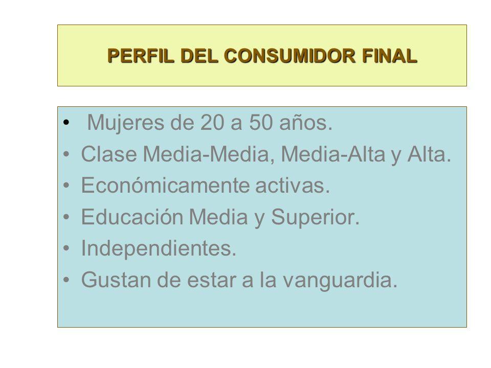 PERFIL DEL CONSUMIDOR FINAL