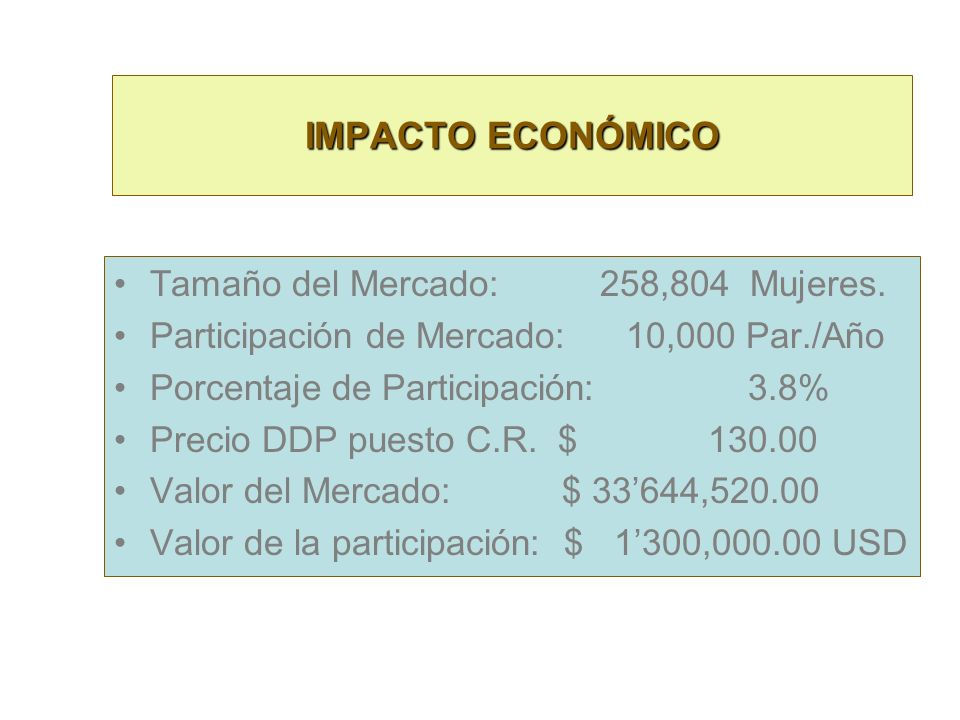 IMPACTO ECONÓMICO Tamaño del Mercado: 258,804 Mujeres.