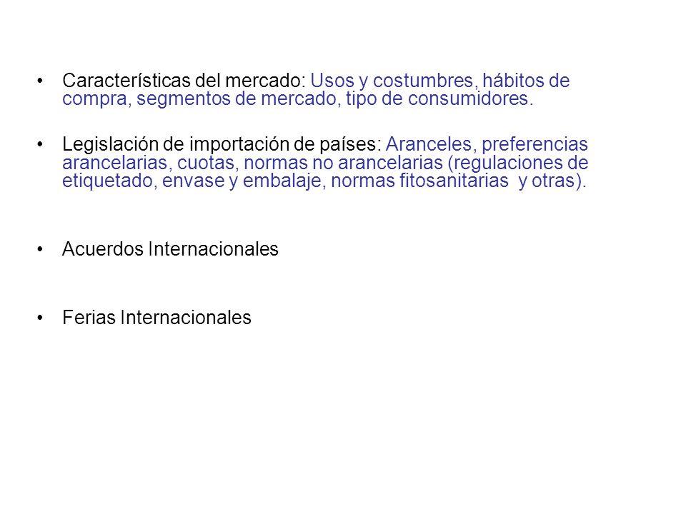 Características del mercado: Usos y costumbres, hábitos de compra, segmentos de mercado, tipo de consumidores.