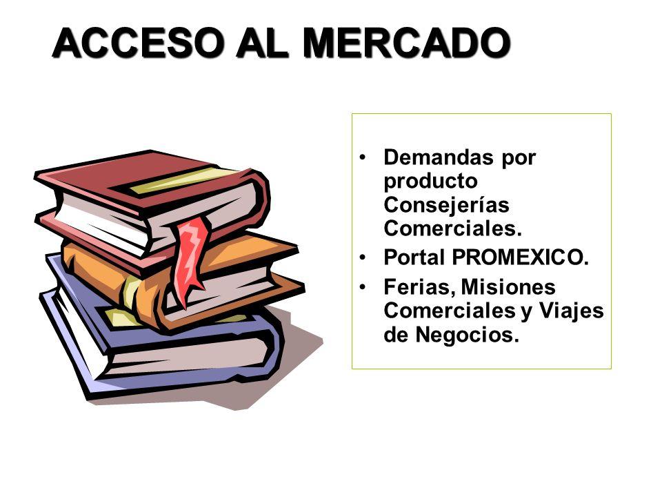 ACCESO AL MERCADO Demandas por producto Consejerías Comerciales.
