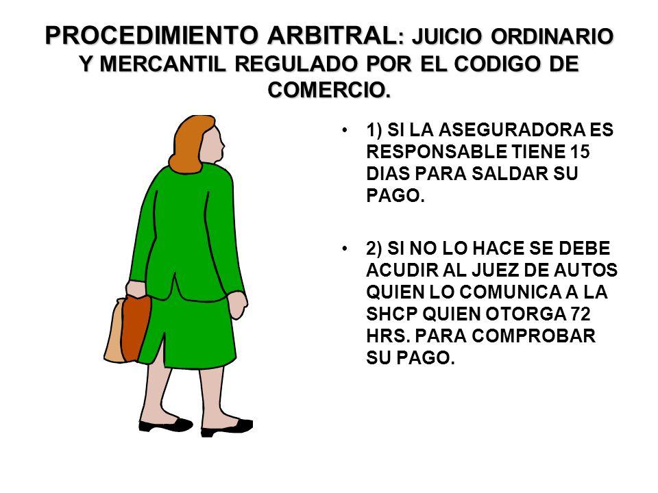 PROCEDIMIENTO ARBITRAL: JUICIO ORDINARIO Y MERCANTIL REGULADO POR EL CODIGO DE COMERCIO.