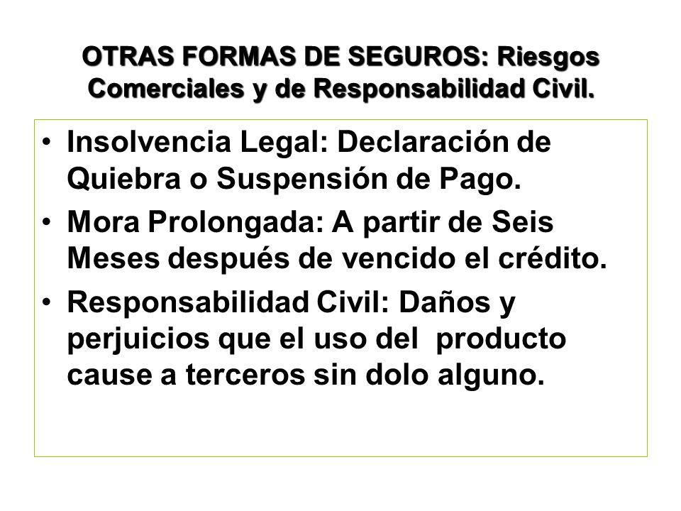 Insolvencia Legal: Declaración de Quiebra o Suspensión de Pago.