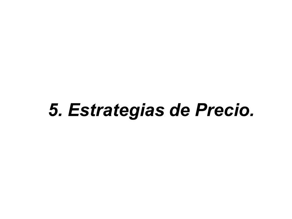 5. Estrategias de Precio.