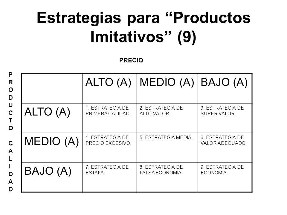 Estrategias para Productos Imitativos (9)