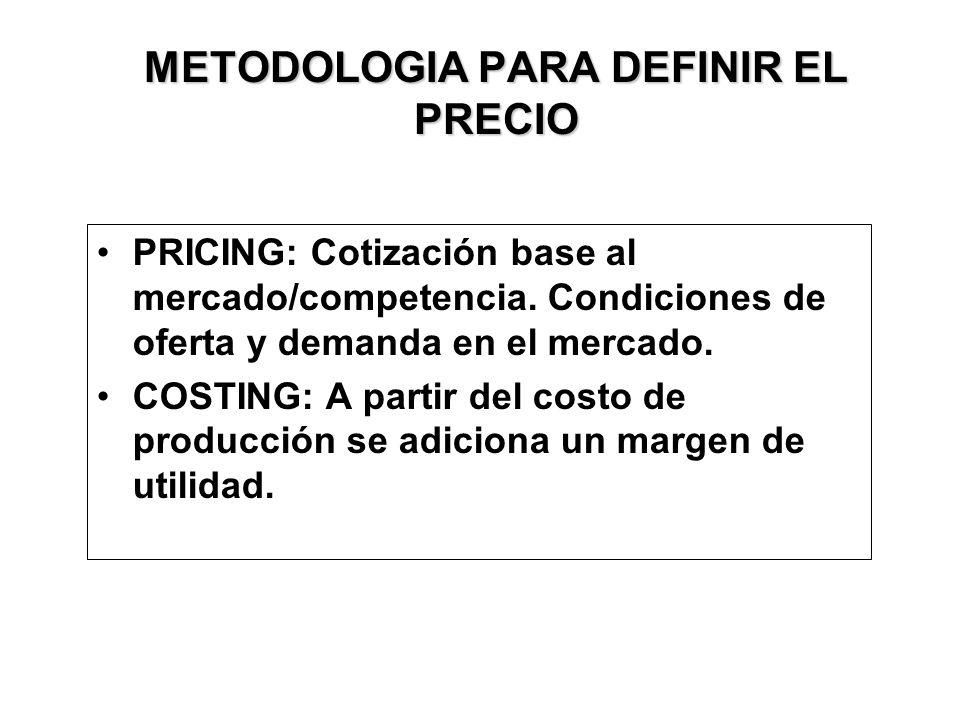 METODOLOGIA PARA DEFINIR EL PRECIO