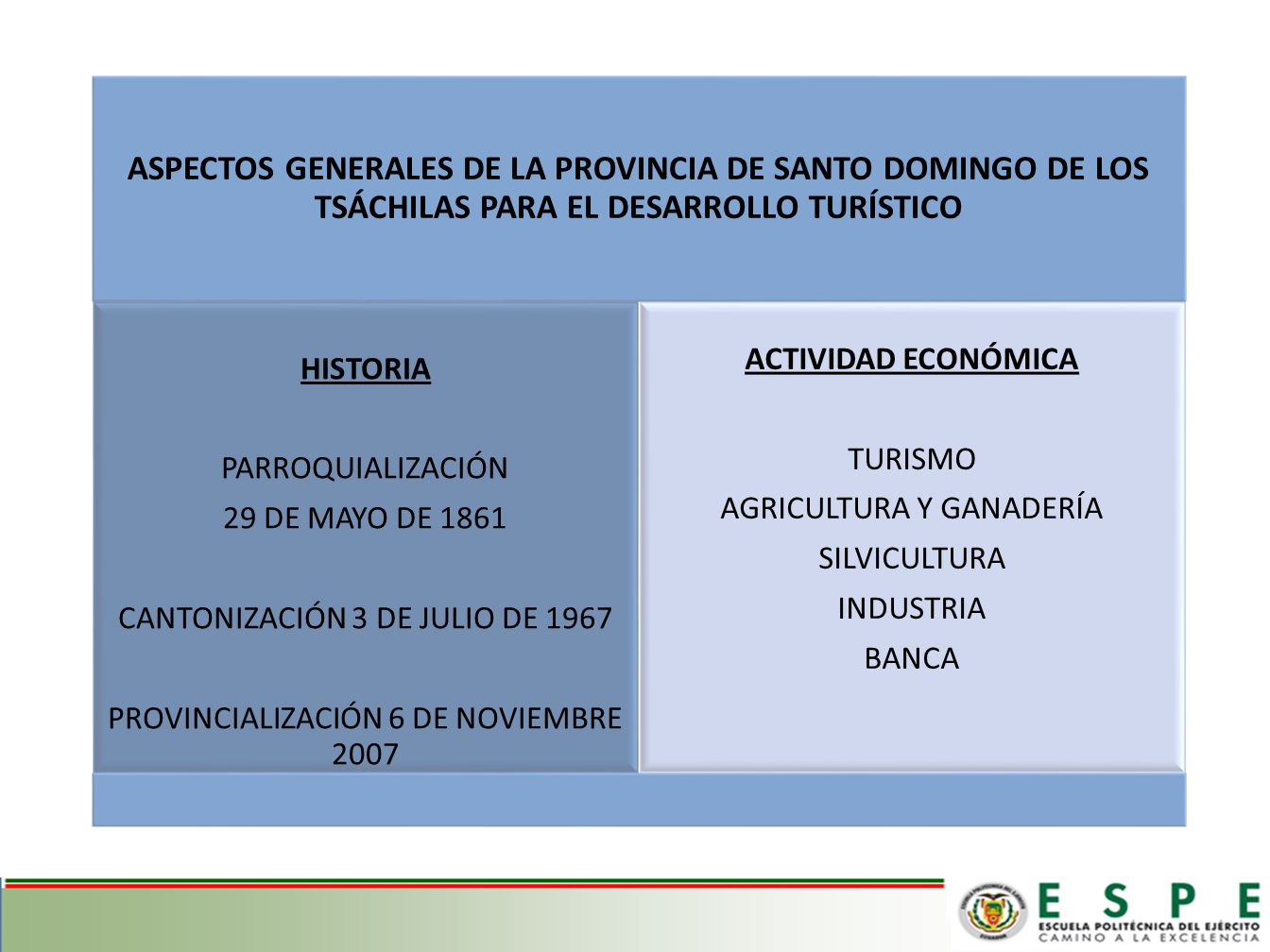 ASPECTOS GENERALES DE LA PROVINCIA DE SANTO DOMINGO DE LOS TSÁCHILAS PARA EL DESARROLLO TURÍSTICO