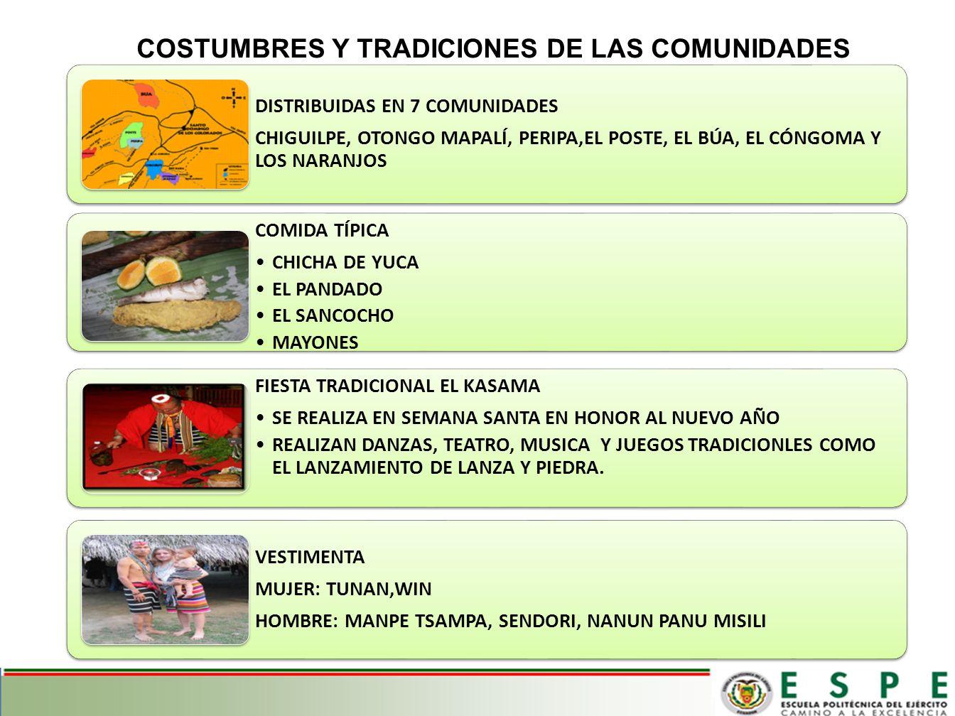 COSTUMBRES Y TRADICIONES DE LAS COMUNIDADES TSÁCHILAS