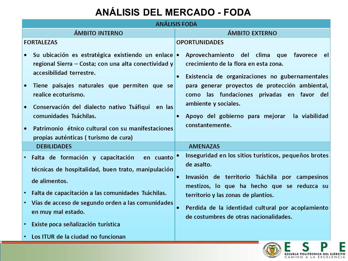 ANÁLISIS DEL MERCADO - FODA
