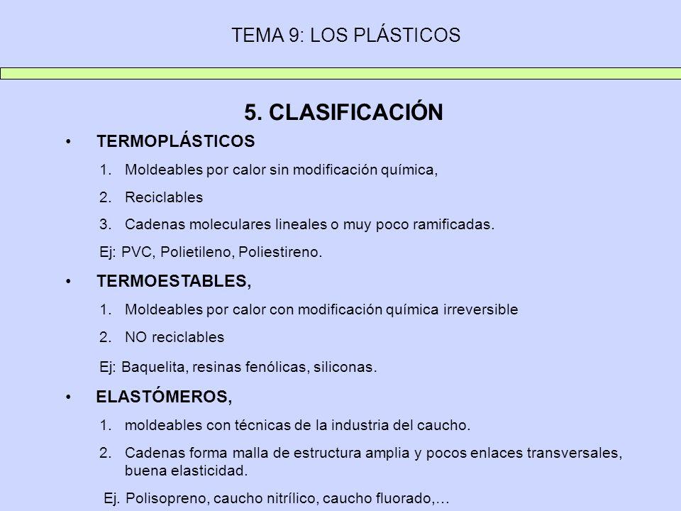 5. CLASIFICACIÓN TEMA 9: LOS PLÁSTICOS TERMOPLÁSTICOS TERMOESTABLES,