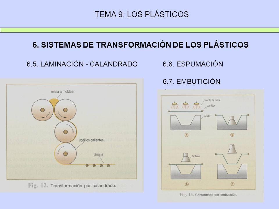 6. SISTEMAS DE TRANSFORMACIÓN DE LOS PLÁSTICOS