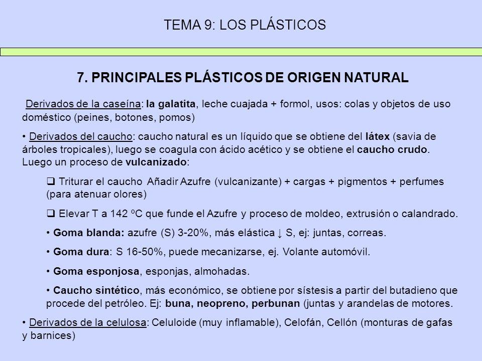 7. PRINCIPALES PLÁSTICOS DE ORIGEN NATURAL