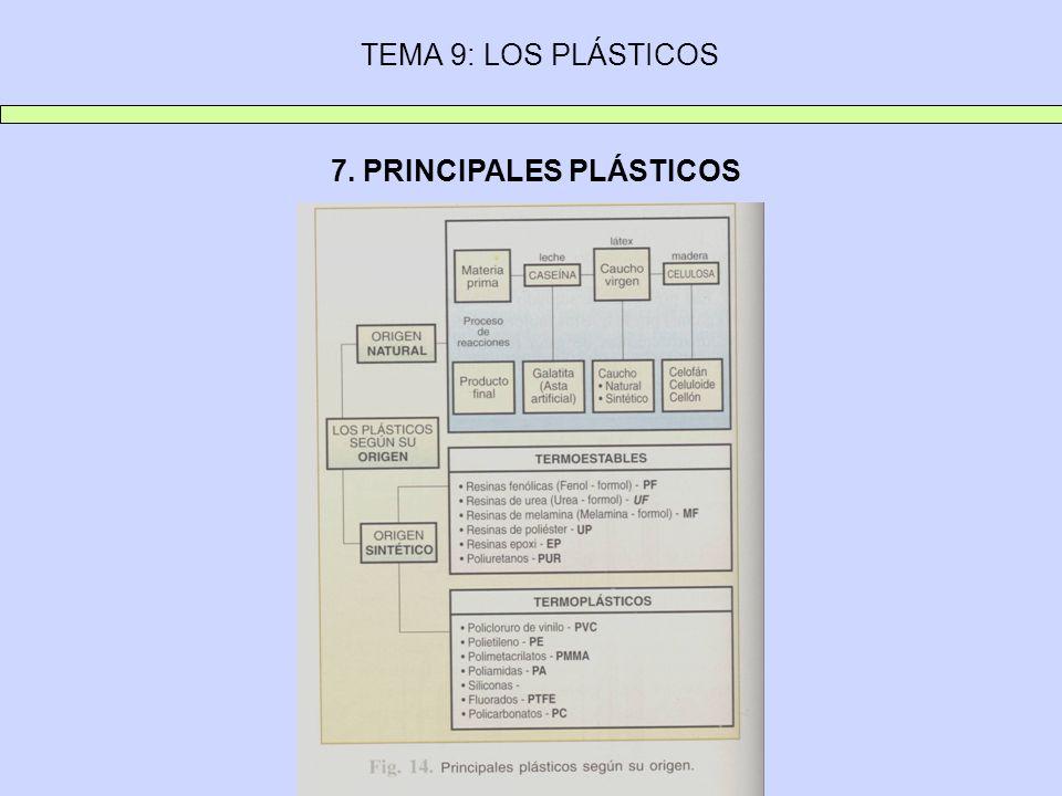 7. PRINCIPALES PLÁSTICOS