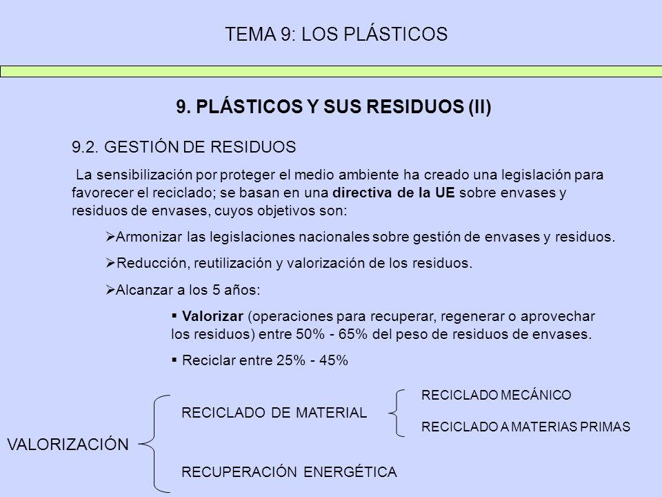 9. PLÁSTICOS Y SUS RESIDUOS (II)