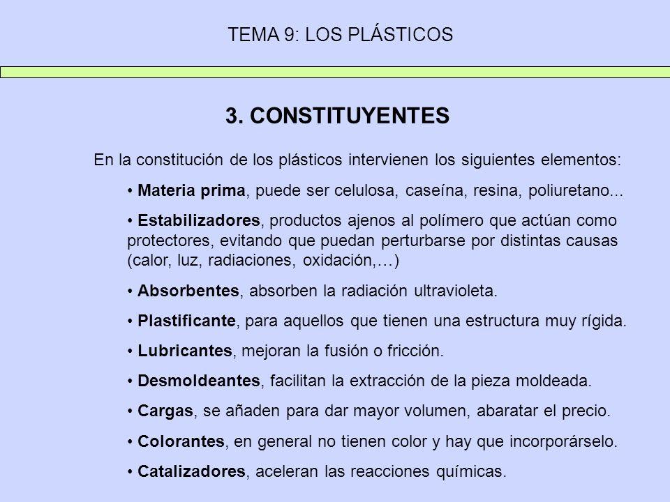 3. CONSTITUYENTES TEMA 9: LOS PLÁSTICOS