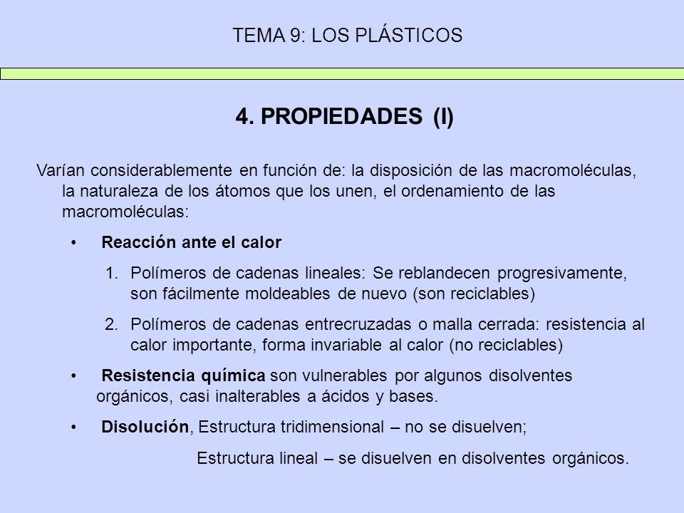 4. PROPIEDADES (I) TEMA 9: LOS PLÁSTICOS