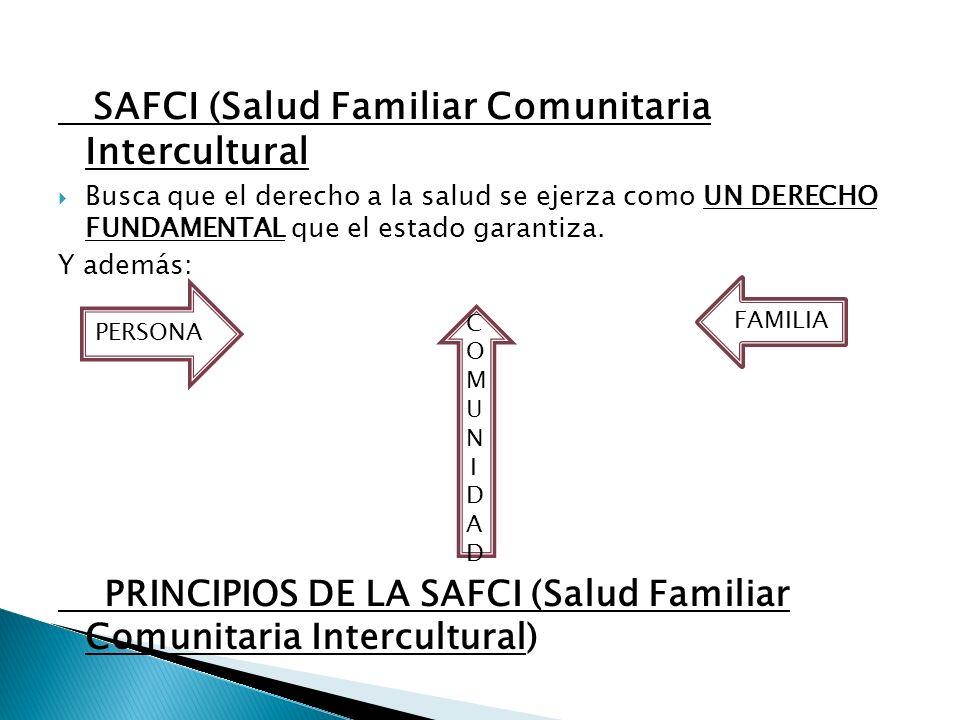 SAFCI (Salud Familiar Comunitaria Intercultural