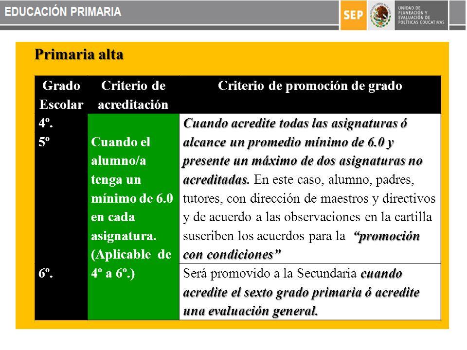 Criterio de acreditación Criterio de promoción de grado