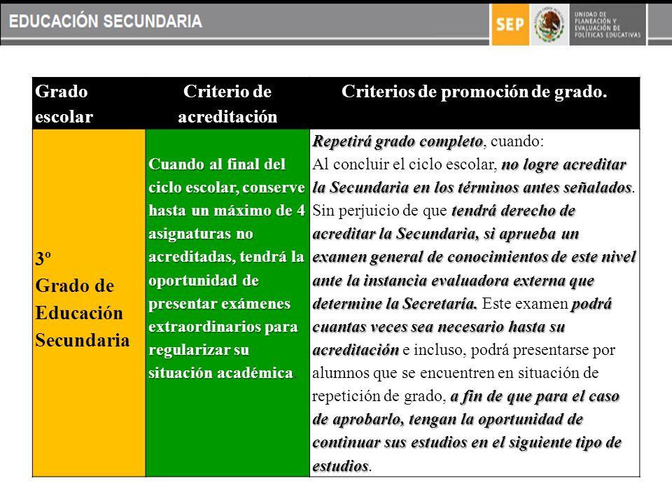 Criterio de acreditación Criterios de promoción de grado.