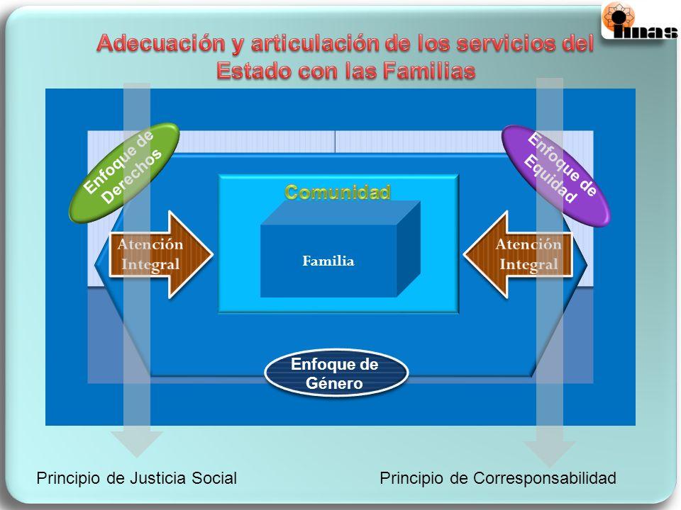 Adecuación y articulación de los servicios del Estado con las Familias