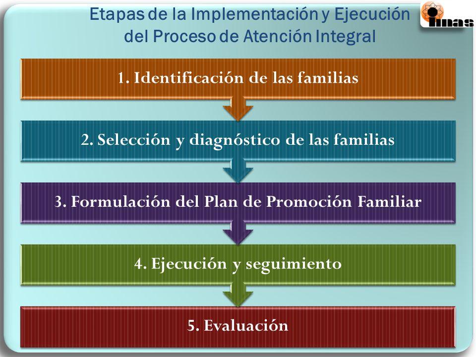 4. Ejecución y seguimiento