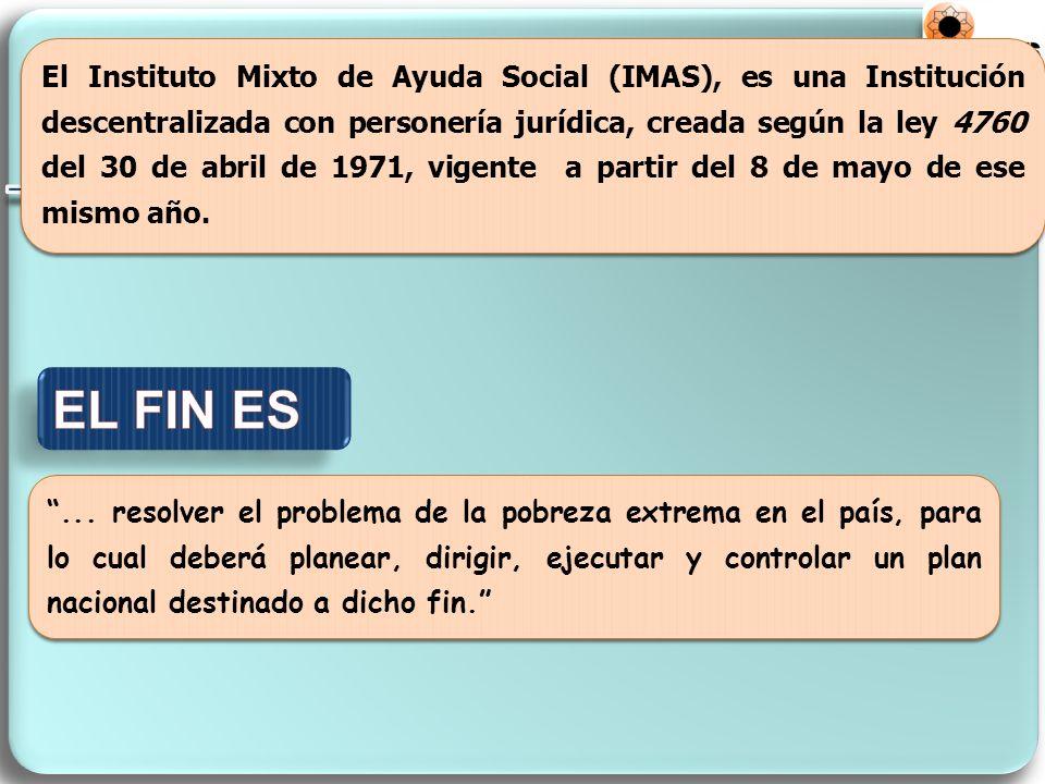 El Instituto Mixto de Ayuda Social (IMAS), es una Institución descentralizada con personería jurídica, creada según la ley 4760 del 30 de abril de 1971, vigente a partir del 8 de mayo de ese mismo año.