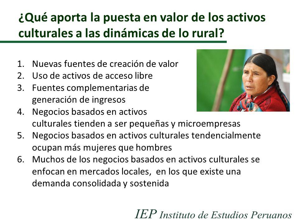 ¿Qué aporta la puesta en valor de los activos culturales a las dinámicas de lo rural