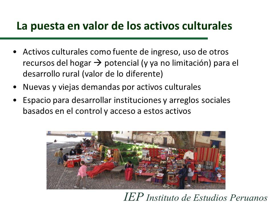 La puesta en valor de los activos culturales
