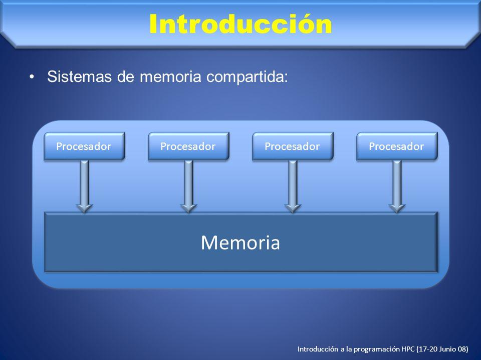 Introducción Memoria Sistemas de memoria compartida: Procesador