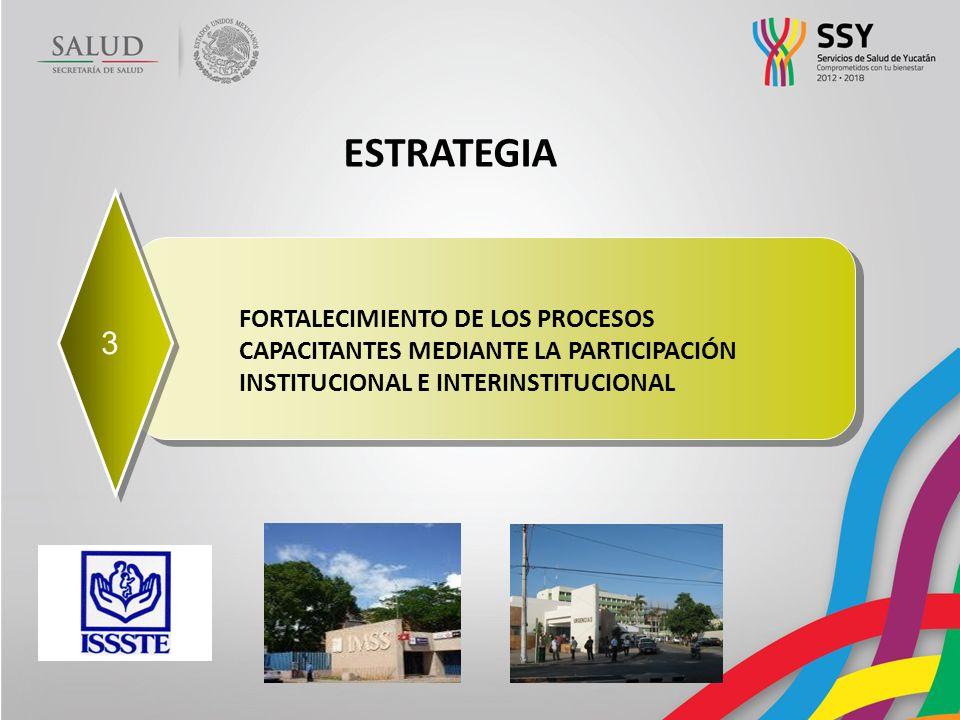 ESTRATEGIA 3.