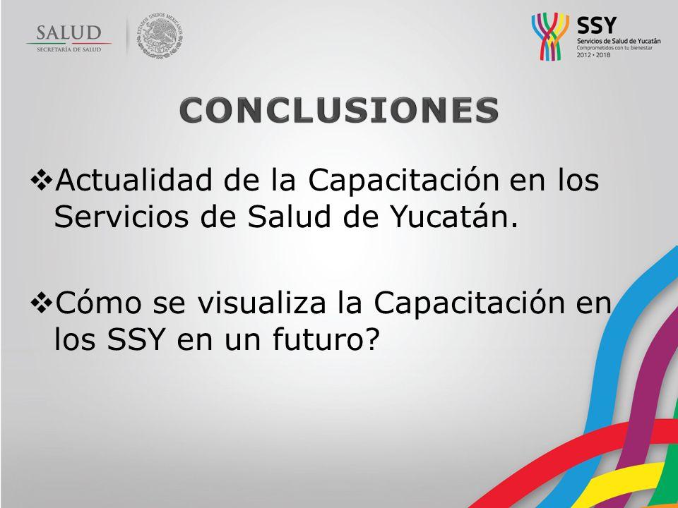 CONCLUSIONES Actualidad de la Capacitación en los Servicios de Salud de Yucatán.