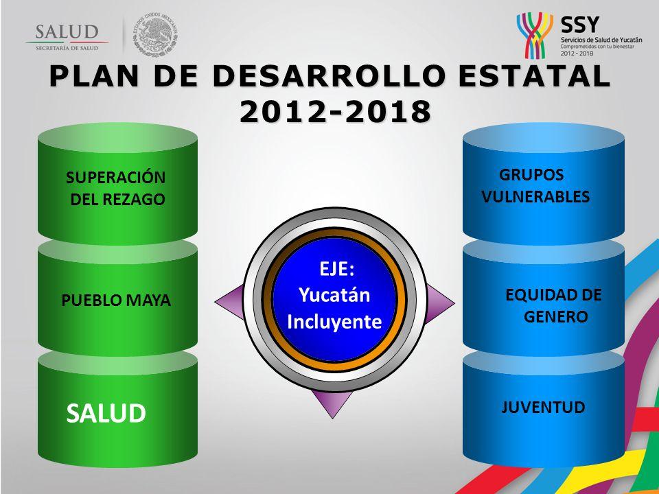 PLAN DE DESARROLLO ESTATAL 2012-2018