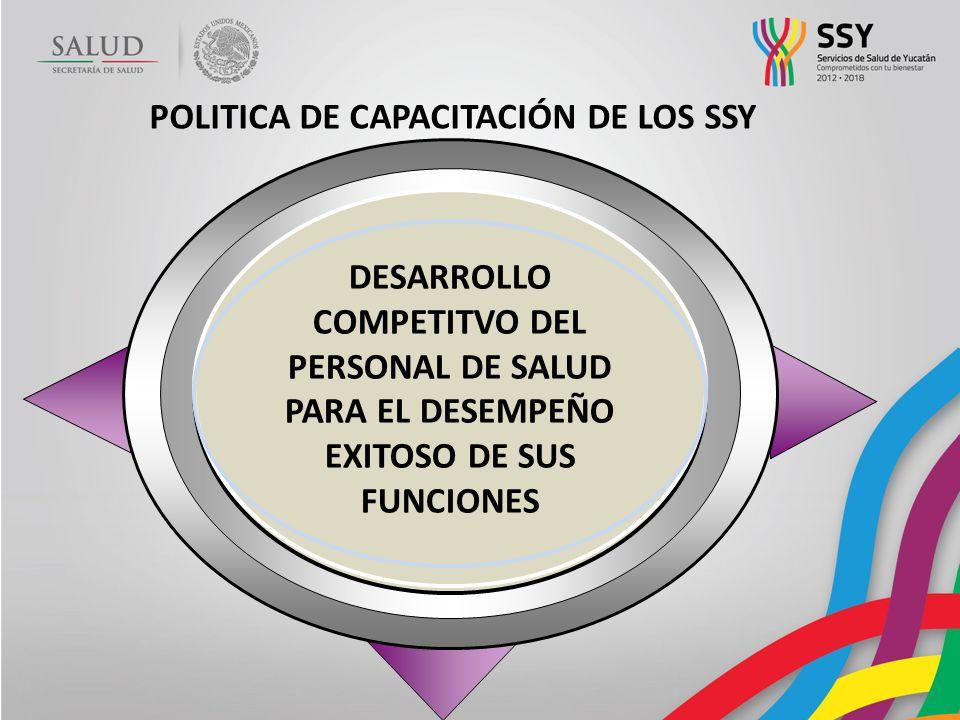 POLITICA DE CAPACITACIÓN DE LOS SSY
