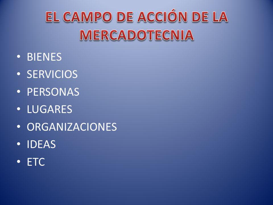 EL CAMPO DE ACCIÓN DE LA MERCADOTECNIA