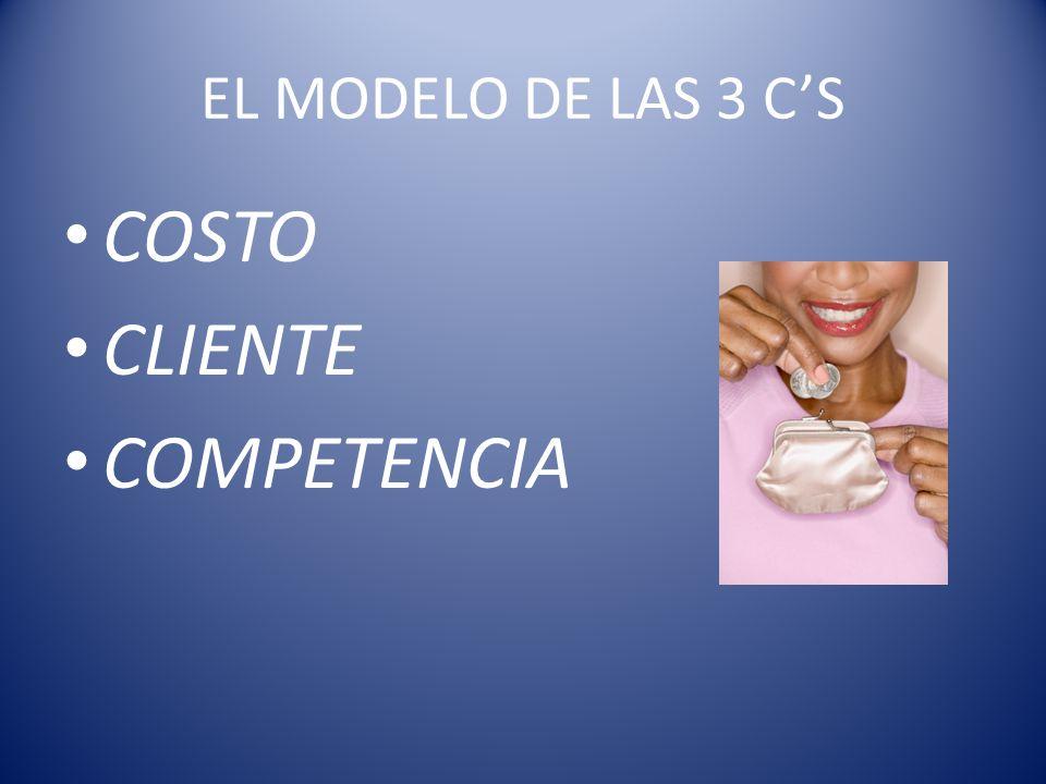 EL MODELO DE LAS 3 C'S COSTO CLIENTE COMPETENCIA