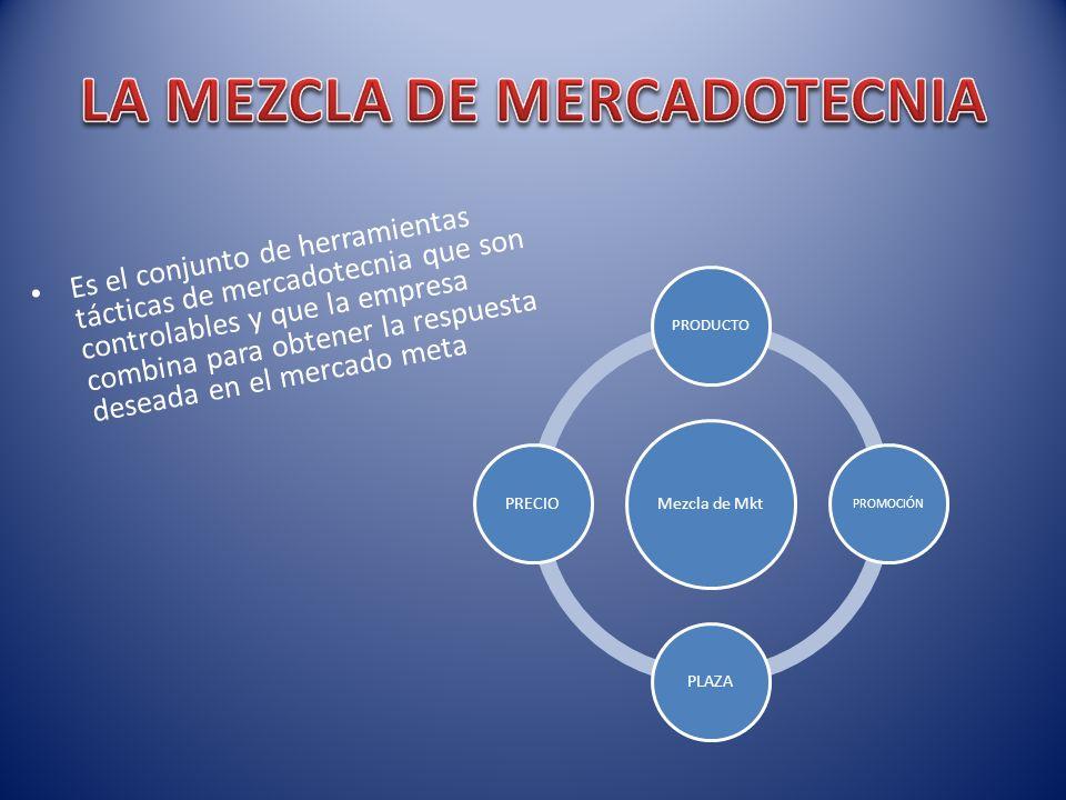 LA MEZCLA DE MERCADOTECNIA