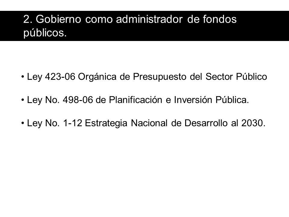 2. Gobierno como administrador de fondos públicos.