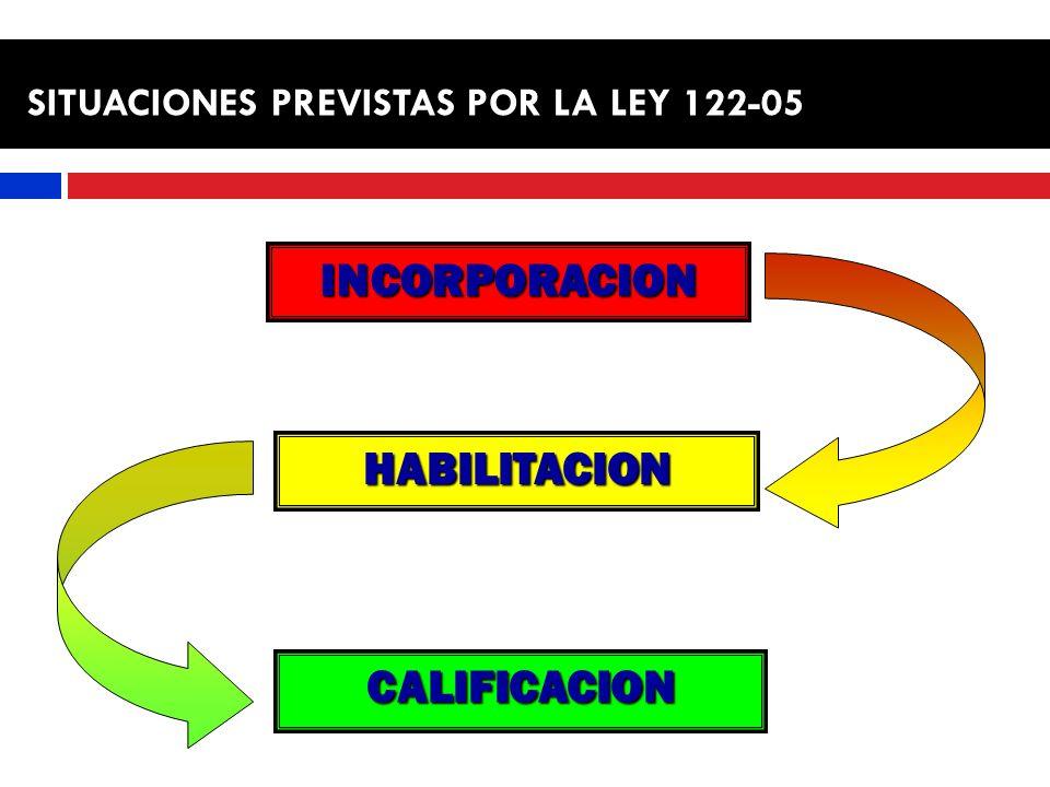 SITUACIONES PREVISTAS POR LA LEY 122-05